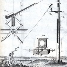 Huygens' aerial telescope, as depicted in: Robert Smith. A compleat system of opticks in four books: viz. a popular, a mathematical, a mechanical, and a philosophical treatise. To which are added remarks upon the whole. Cambridge: printed for the author, and sold there by Cornelius Crownfield, and at London by Stephen Austen, and Robert Dodsley, 1738 [Rare Books Collection QC353.Sm64]
