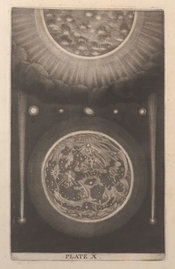 Mezzotint engraving of the solar system reflecting the light of the sun
