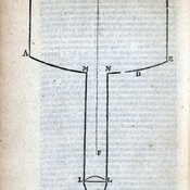 James Gregory's innovative design for a telescope, from his: Optica promota, seu, Abdita radiorum reflexorum & refractorum mysteria, geometrice enucleate. Londini: excudebat J. Hayes, pro S. Thomson, ad insigne Episcopi, 1663 [Rare Books Collection QC353.G86]