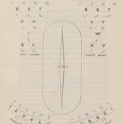 Illustration depicting needle positions with corresponding letters of the alphabet.