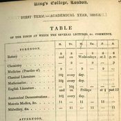 page from the King's College Calendar 1833-1834 listing courses offered each weekday and their times, including botany, chemistry, medicine, literature, languages et cetra