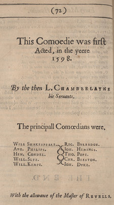Cast list from Every man in his humour, with Shaksespeare listed