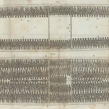 Diagram showing how slaves were loaded in the hold of a slave ship, from: Thomas Clarkson. The history of the rise, progress, and accomplishment of the abolition of the African slave-trade by the British parliament. Volume II. London: printed by B. Taylor … for Longman, Hurst, Rees, and Orme, 1808 [FCO Historical Collection HT1162 CLA ]