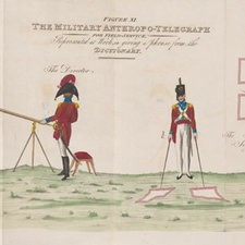 Colour fold-out plate depicting various soldiers signalling with flags.