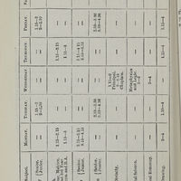 Page 124 (Image 4 of visible set)