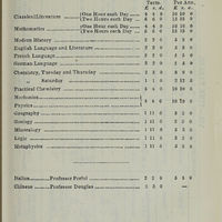 Page 143 (Image 18 of visible set)
