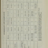 Page 147 (Image 22 of visible set)