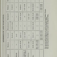 Page 165 (Image 15 of visible set)
