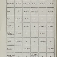 Page 166 (Image 16 of visible set)