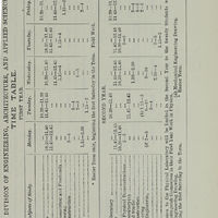 Page 191 (Image 1 of visible set)