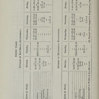 Page 192 (Image 2 of visible set)