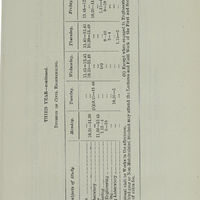 Page 193 (Image 3 of visible set)