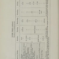 Page 194 (Image 4 of visible set)