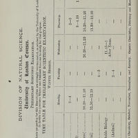 Page 196 (Image 6 of visible set)
