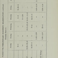 Page 197 (Image 7 of visible set)