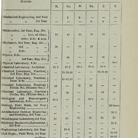 Page 197 (Image 22 of visible set)