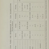 Page 198 (Image 8 of visible set)