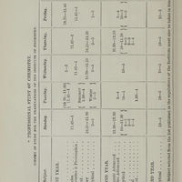 Page 200 (Image 10 of visible set)