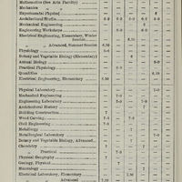 Page 204 (Image 4 of visible set)