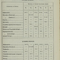 Page 211 (Image 11 of visible set)
