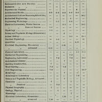 Page 221 (Image 21 of visible set)
