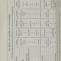 Page 226 (Image 6 of visible set)