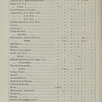 Page 274 (Image 4 of visible set)