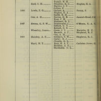 Page 318 (Image 18 of visible set)