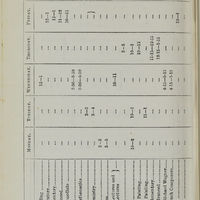 Page 346 (Image 21 of visible set)
