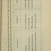 Page 631 (Image 6 of visible set)