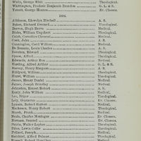 Page 633 (Image 3 of visible set)