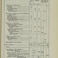 Page 703 (Image 3 of visible set)
